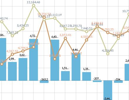 投信の分類別資金流入額推移